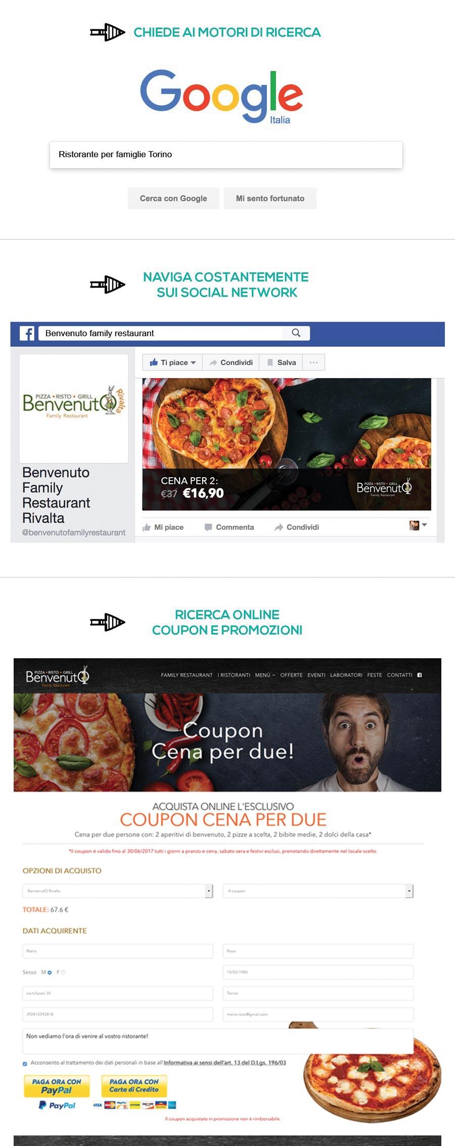ricerca-ristoranti-torino-coupon